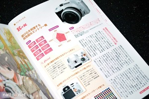 Girls With Cameras/A Pictorial Book - 6